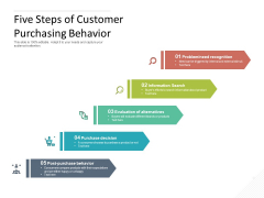 Five Steps Of Customer Purchasing Behavior Ppt PowerPoint Presentation Show Graphic Tips PDF