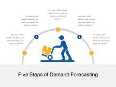 Five Steps Of Demand Forecasting Ppt PowerPoint Presentation File Deck PDF