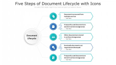 Five Steps Of Document Lifecycle With Icons Mockup PDF