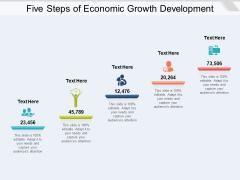 Five Steps Of Economic Growth Development Ppt PowerPoint Presentation Layouts Good