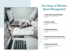 Five Steps Of Effective Spend Management Ppt PowerPoint Presentation Portfolio Introduction