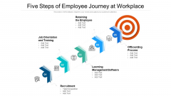 Five Steps Of Employee Journey At Workplace Ppt Layouts Skills PDF