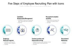 Five Steps Of Employee Recruiting Plan With Icons Ppt PowerPoint Presentation Gallery Format