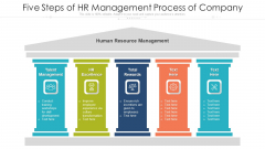 Five Steps Of HR Management Process Of Company Ppt PowerPoint Presentation File Good PDF
