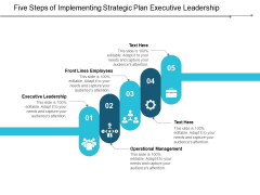 Five Steps Of Implementing Strategic Plan Executive Leadership Ppt Powerpoint Presentation Model Templates