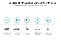 Five Steps Of Infrastructure Growth Plan With Icons Ppt PowerPoint Presentation Pictures Inspiration