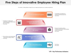 Five Steps Of Innovative Employee Hiring Plan Ppt PowerPoint Presentation Pictures Smartart PDF