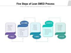 Five Steps Of Lean SMED Process Ppt PowerPoint Presentation File Outline PDF