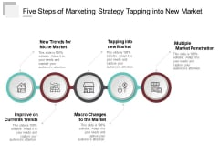 Five Steps Of Marketing Strategy Tapping Into New Market Ppt Powerpoint Presentation Pictures Model