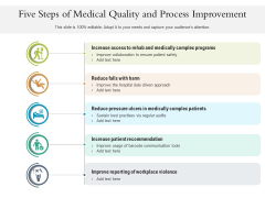 Five Steps Of Medical Quality And Process Improvement Ppt PowerPoint Presentation File Pictures PDF