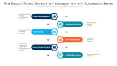Five Steps Of Project Environment Management With Automation Server Ppt Styles Brochure PDF
