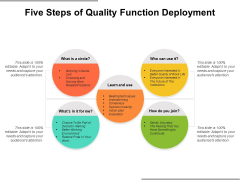 Five Steps Of Quality Function Deployment Ppt PowerPoint Presentation Infographics Samples PDF