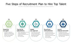 Five Steps Of Recruitment Plan To Hire Top Talent Ppt PowerPoint Presentation File Background