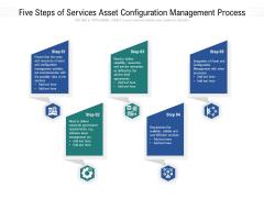 Five Steps Of Services Asset Configuration Management Process Ppt PowerPoint Presentation Ideas Graphics Pictures PDF