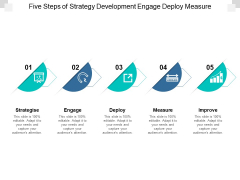 Five Steps Of Strategy Development Engage Deploy Measure Ppt PowerPoint Presentation Slides Elements