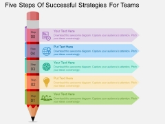 Five Steps Of Successful Strategies For Teams Powerpoint Templates