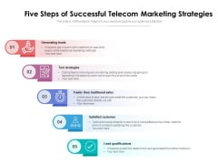 Five Steps Of Successful Telecom Marketing Strategies Ppt PowerPoint Presentation Slides Files PDF