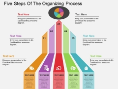 Five Steps Of The Organizing Process Powerpoint Template