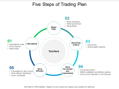 Five Steps Of Trading Plan Ppt PowerPoint Presentation Portfolio Objects