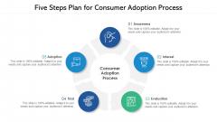 Five Steps Plan For Consumer Adoption Process Ppt PowerPoint Presentation File Maker PDF