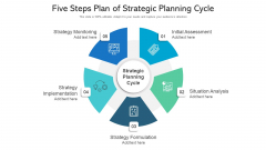 Five Steps Plan Of Strategic Planning Cycle Ppt PowerPoint Presentation File Designs PDF