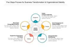 Five Steps Process For Business Transformation And Organizational Stability Ppt PowerPoint Presentation Ideas Portrait