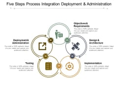 Five Steps Process Integration Deployment And Administration Ppt PowerPoint Presentation Gallery Inspiration