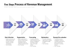 Five Steps Process Of Revenue Management Ppt PowerPoint Presentation Gallery Templates