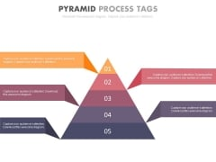 Five Steps Pyramid Process Chart Powerpoint Slides