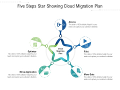 Five Steps Star Showing Cloud Migration Plan Ppt PowerPoint Presentation Visual Aids Summary PDF