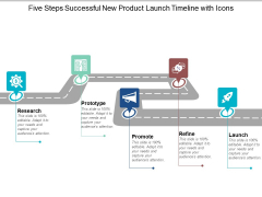 Five Steps Successful New Product Launch Timeline With Icons Ppt PowerPoint Presentation Summary Example File