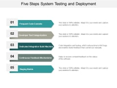 Five Steps System Testing And Deployment Ppt PowerPoint Presentation Summary File Formats