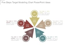 Five Steps Target Modelling Chart Powerpoint Ideas