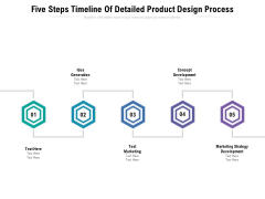 Five Steps Timeline Of Detailed Product Design Process Ppt PowerPoint Presentation Gallery Graphics Pictures PDF