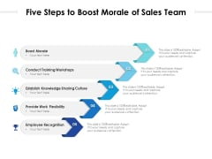 Five Steps To Boost Morale Of Sales Team Ppt PowerPoint Presentation Gallery Slides PDF