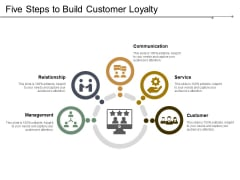 Five Steps To Build Customer Loyalty Ppt PowerPoint Presentation Layouts Show