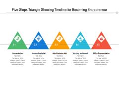 Five Steps Triangle Showing Timeline For Becoming Entrepreneur Ppt PowerPoint Presentation File Outline PDF