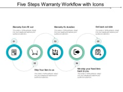 Five Steps Warranty Workflow With Icons Ppt PowerPoint Presentation Infographic Template Rules
