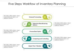 Five Steps Workflow Of Inventory Planning Ppt PowerPoint Presentation File Pictures PDF
