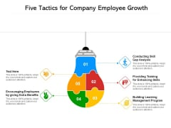 Five Tactics For Company Employee Growth Ppt PowerPoint Presentation File Demonstration PDF