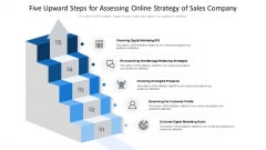 Five Upward Steps For Assessing Online Strategy Of Sales Company Ppt Portfolio Diagrams PDF