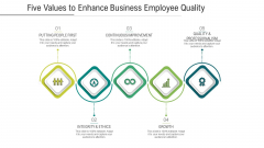 Five Values To Enhance Business Employee Quality Ppt PowerPoint Presentation File Slides PDF