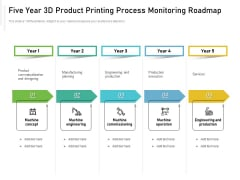 Five Year 3D Product Printing Process Monitoring Roadmap Slides