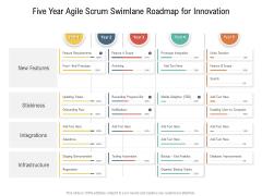 Five Year Agile Scrum Swimlane Roadmap For Innovation Diagrams