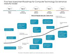 Five Year Assessment Roadmap For Computer Technology Governance Maturity Model Clipart