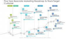 Five Year Associate Marketing Roadmap To Track Target Customer Guidelines PDF