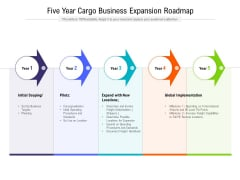 Five Year Cargo Business Expansion Roadmap Diagrams