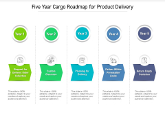 Five Year Cargo Roadmap For Product Delivery Designs