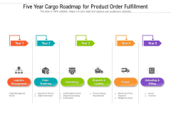 Five Year Cargo Roadmap For Product Order Fulfillment Topics