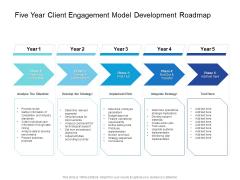Five Year Client Engagement Model Development Roadmap Introduction